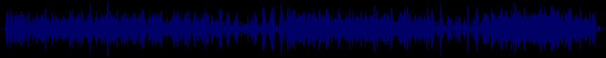 waveform of track #33221