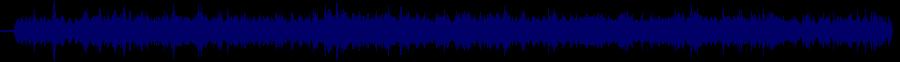 waveform of track #33234