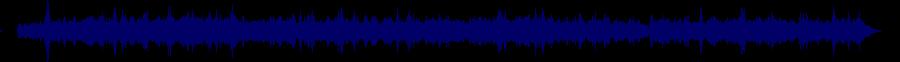 waveform of track #33245