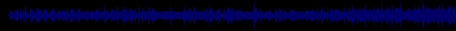 waveform of track #33254