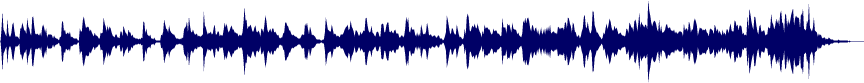 waveform of track #33267