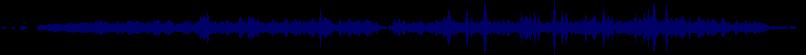 waveform of track #33269