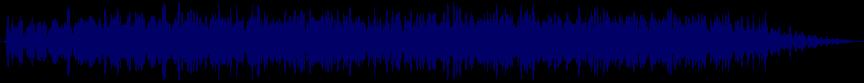 waveform of track #33277