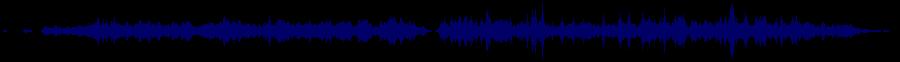 waveform of track #33280