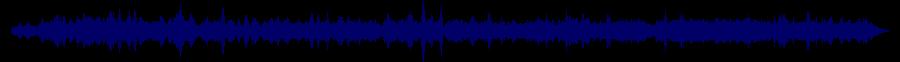 waveform of track #33283