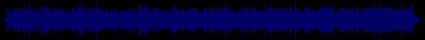 waveform of track #33284