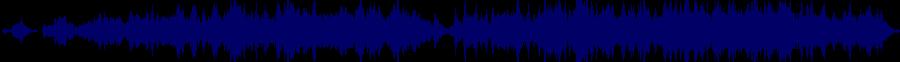 waveform of track #33298