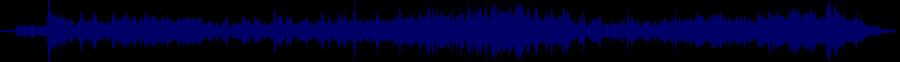 waveform of track #33308