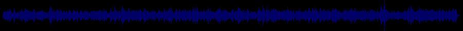 waveform of track #33320