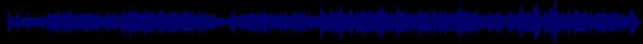 waveform of track #33321