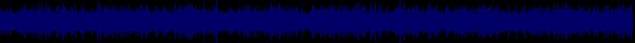 waveform of track #33344