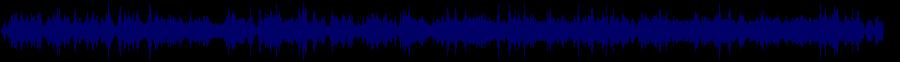 waveform of track #33369