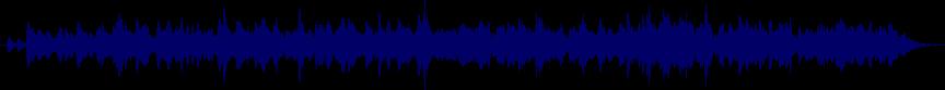 waveform of track #33385