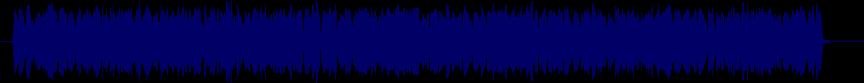 waveform of track #33389
