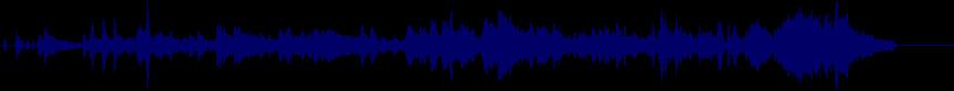 waveform of track #33393