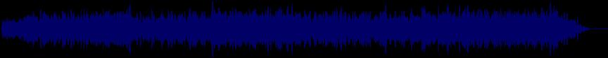 waveform of track #33400