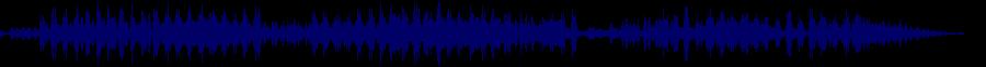 waveform of track #33421