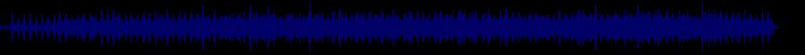 waveform of track #33438