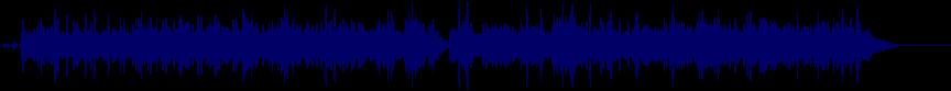 waveform of track #33447