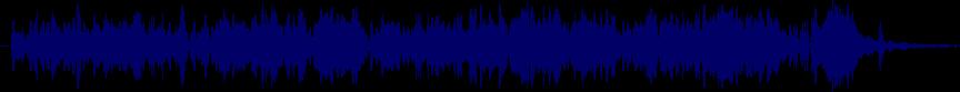 waveform of track #33467
