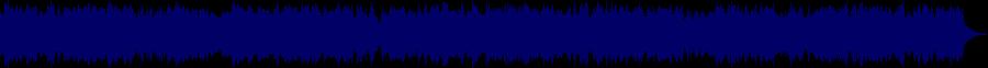 waveform of track #33470