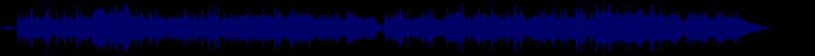 waveform of track #33471