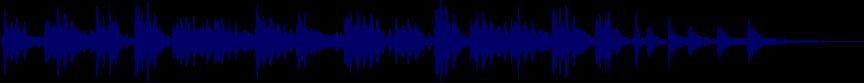 waveform of track #33480