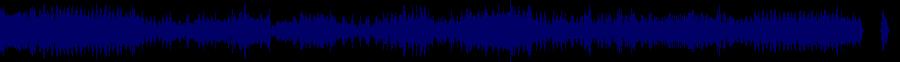 waveform of track #33487