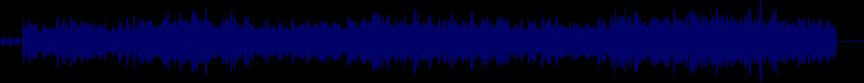 waveform of track #33497