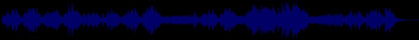 waveform of track #33503