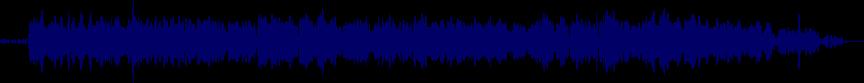 waveform of track #33520