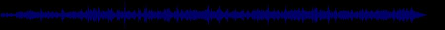 waveform of track #33525