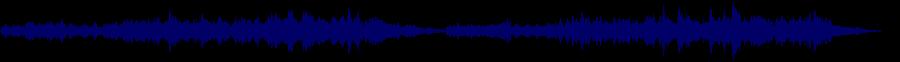 waveform of track #33532