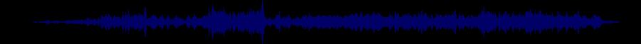 waveform of track #33545