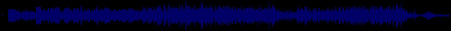 waveform of track #33546