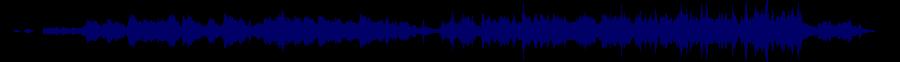 waveform of track #33558