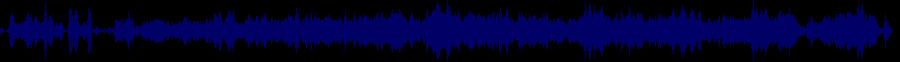 waveform of track #33579
