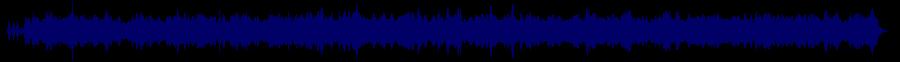 waveform of track #33581
