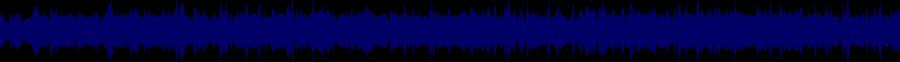waveform of track #33582
