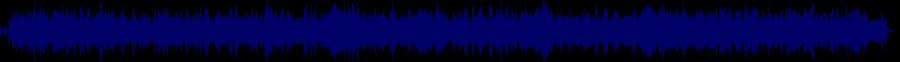 waveform of track #33647