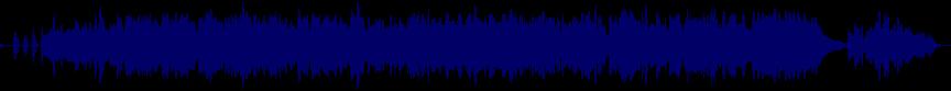 waveform of track #33682