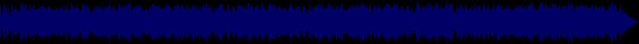 waveform of track #33683