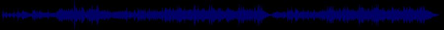 waveform of track #33699