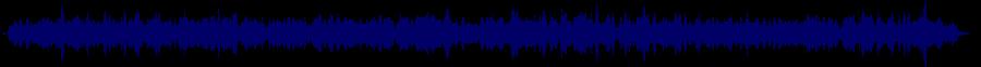 waveform of track #33701