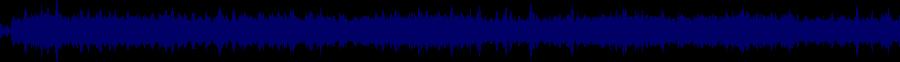waveform of track #33728