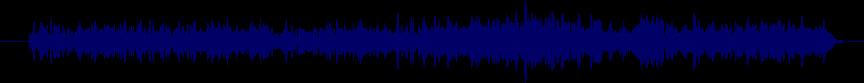 waveform of track #33738
