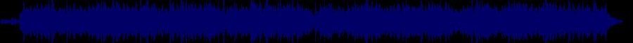 waveform of track #33756