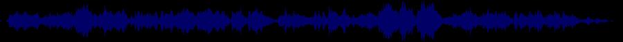 waveform of track #33815