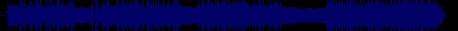waveform of track #33832