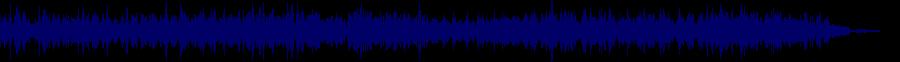 waveform of track #33850
